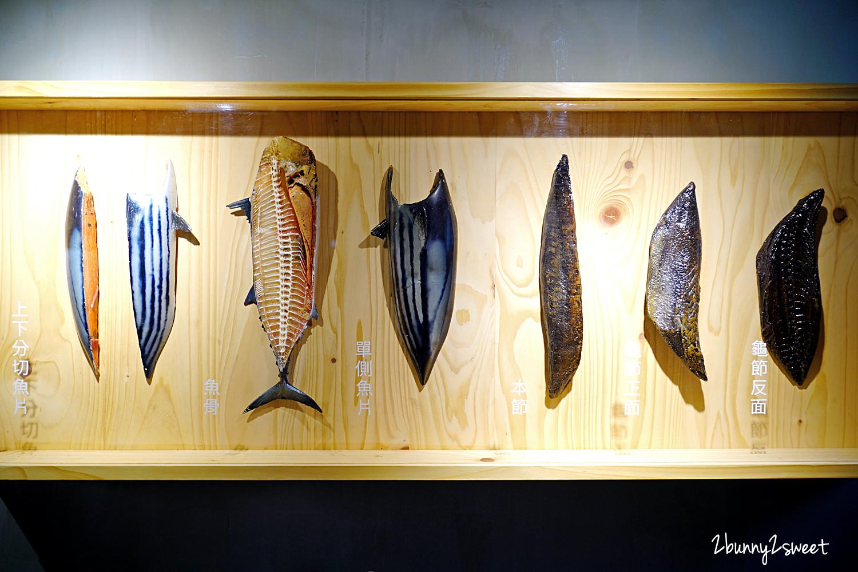 2021-0122-七星柴魚博物館-20.jpg