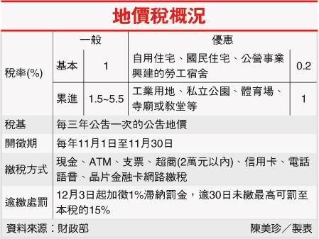 地價稅概況-20111101jpg.jpg
