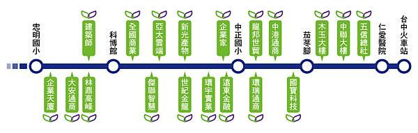 BRT 站點與商辦-01