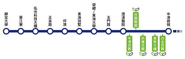 BRT 站點與商辦-03