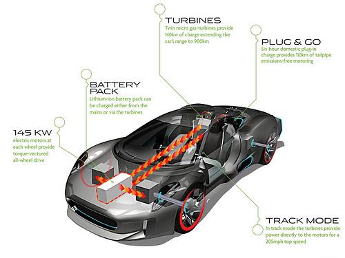 Jaguar-C-X75_Concept_2010_1600x1200_wallpaper_45.jpg