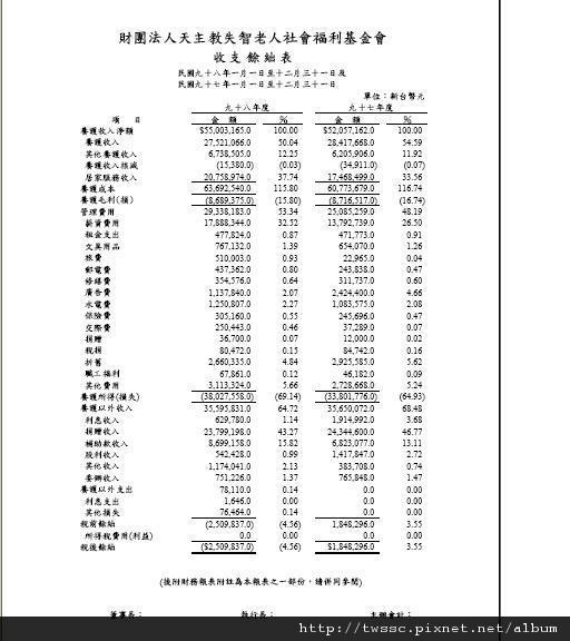 98收支餘絀表.JPG