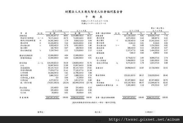 98年平衡表.JPG