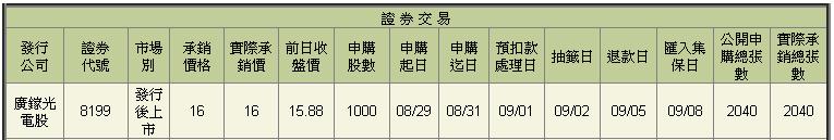 股票公開申購名單-0826.bmp