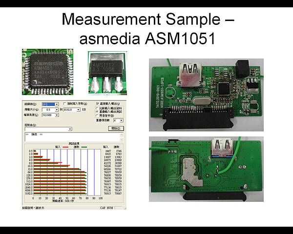 USB 3.0 Bridge Board Current Measurement 1.bmp