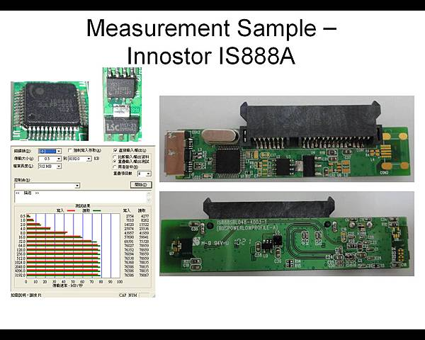 USB 3.0 Bridge Board Current Measurement 4.bmp