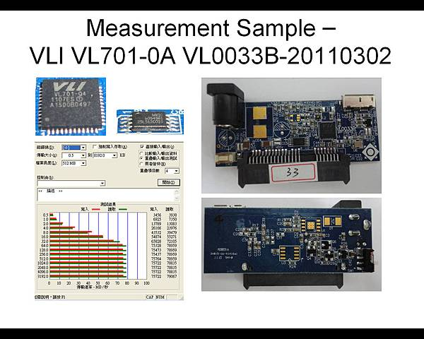 USB 3.0 Bridge Board Current Measurement 2.bmp