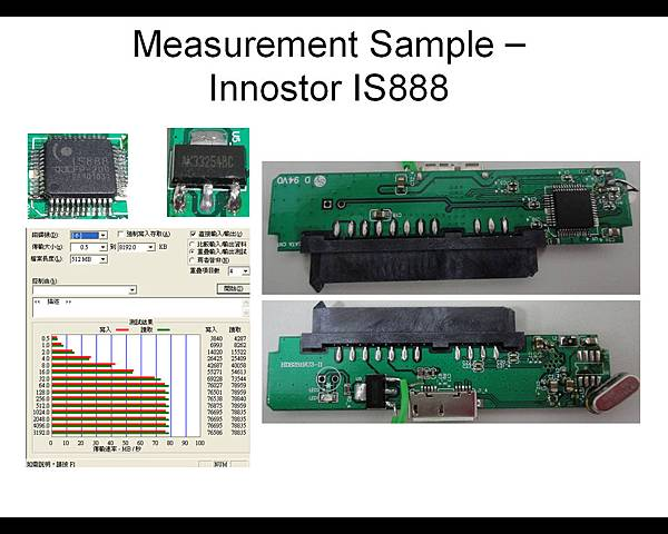 USB 3.0 Bridge Board Current Measurement 5.bmp