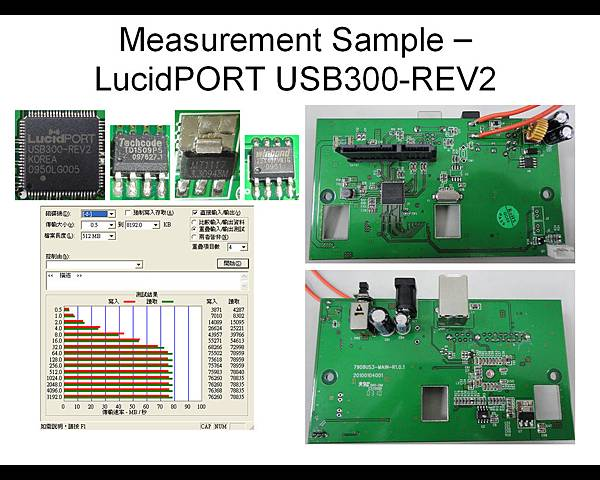 USB 3.0 Bridge Board Current Measurement 6.bmp