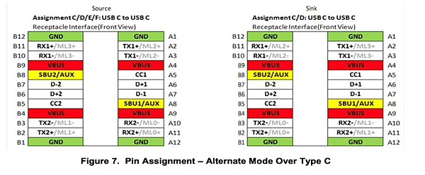 UFP_D Type-C Receptacle Pin Assignments1.png