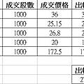 2010投資損益.bmp