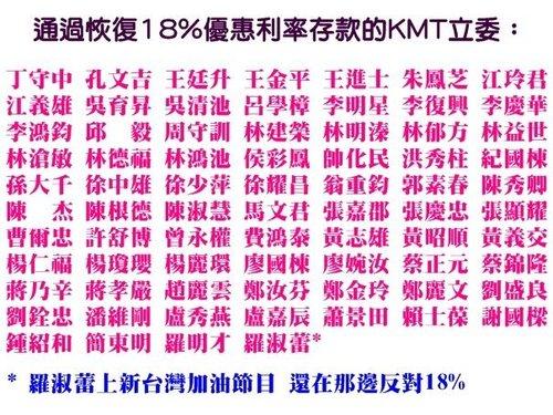 贊成18%(18趴)公教優惠利率存款立委名單.jpg