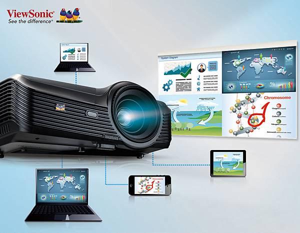 ViewSonic ViewSync® 多媒體分享投影機_情境圖