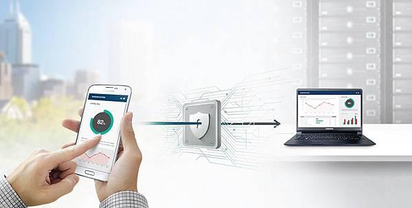 Samsung KNOX Workspace 符合美國國防部行動作業系統安全標準