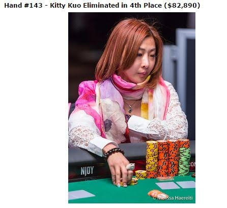 圖3.台灣選手郭慧貞(Kitty Kuo)巾幗不讓鬚眉於第14賽事奪下第4名(圖片來源WSOP網站截圖)