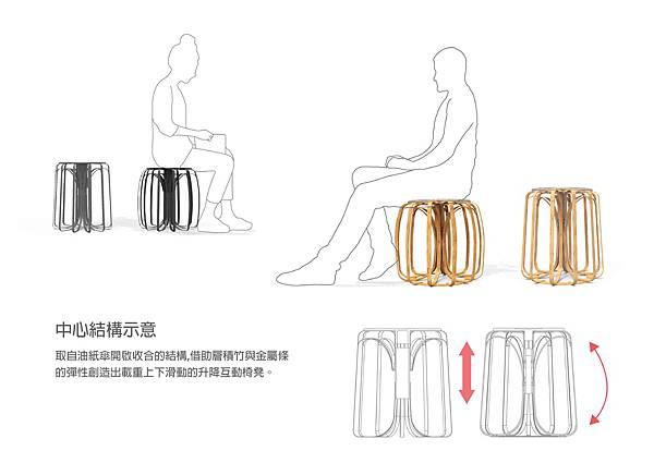 【新聞圖說三】「Kala喀啦椅凳」透過穩固的支架結構帶來有趣且具互動性的椅凳,乘坐時的緩衝感與結構中的上下滑動帶動整體,給予截然不同的回饋感。