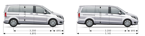 Mercedes-Benz全新V220d短軸車身提供更為便利的都會使用性