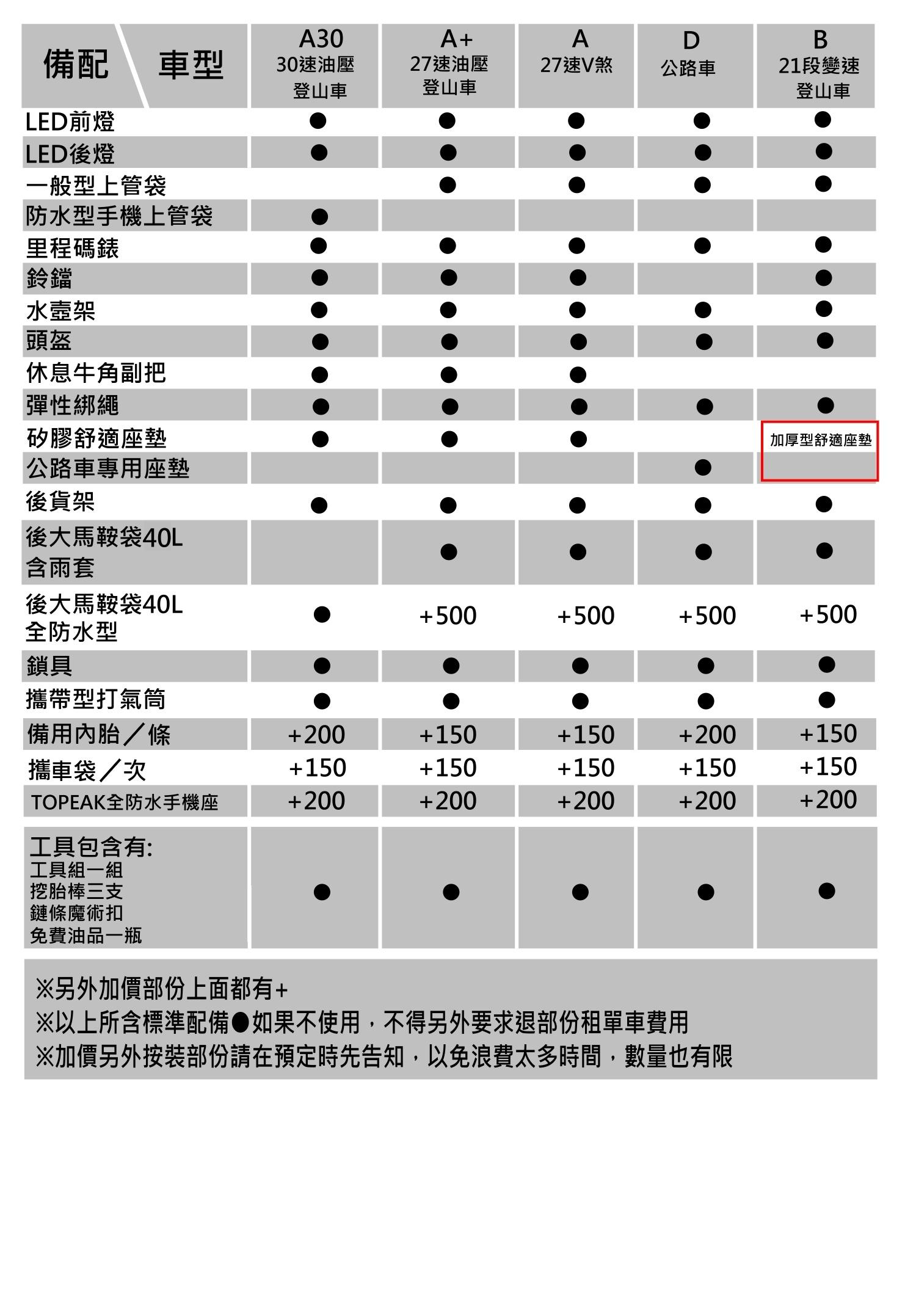 台灣標配- 1a.jpg