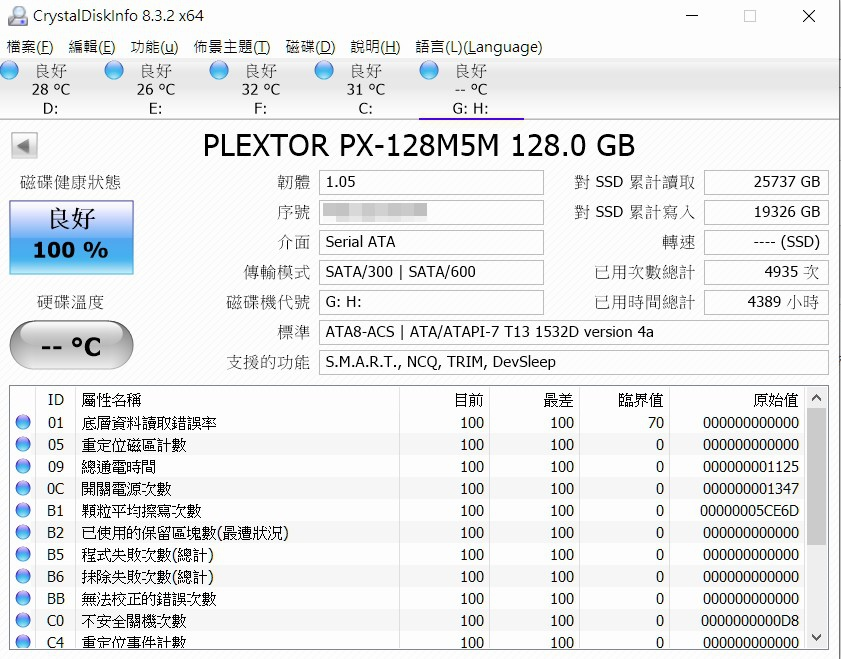 PLEXTOR 128G 健康.jpg