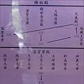龜山壽山巖觀音寺-參拜程序說明圖