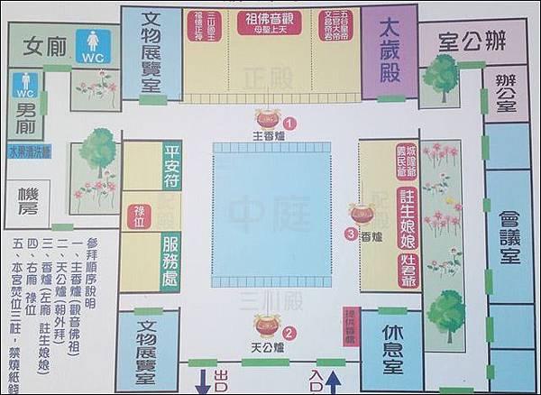 「北埔慈天宮」的寺廟格局及參拜順序示意圖.jpg