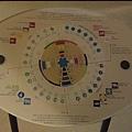 新北市永和區:世界宗教博物館 -20