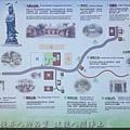 [桃園大溪] 法鼓山齋明寺的建築格局與景點解說導覽地圖