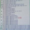 台北縣八里鄉公所社區免費巴士時刻表