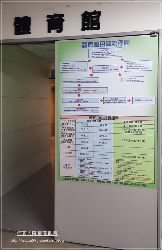 林口桃園龜山長庚養生村運動中心游泳池 03.jpg