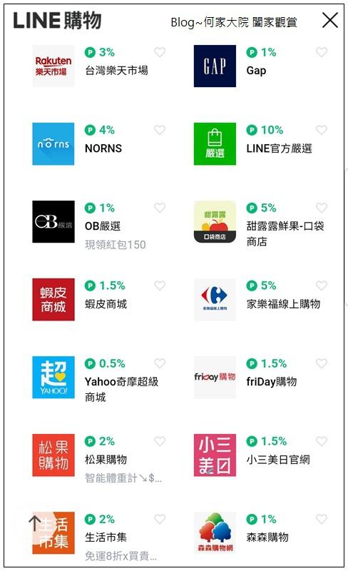 LINE購物X蝦皮商城(LINE Points回饋) 03.jpg