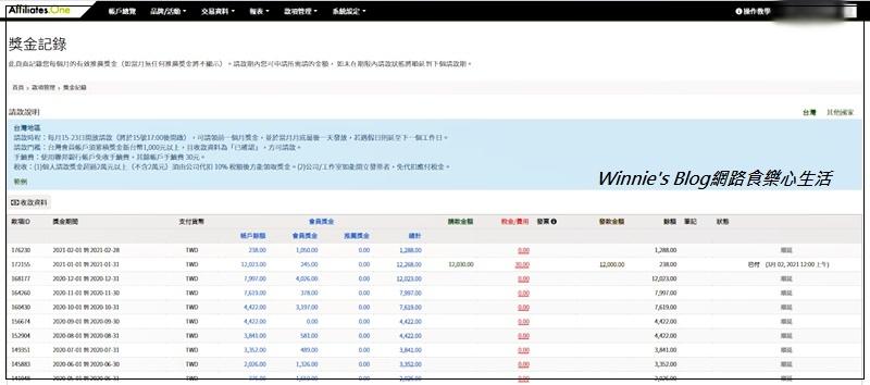 聯盟網獎金紀錄.jpg