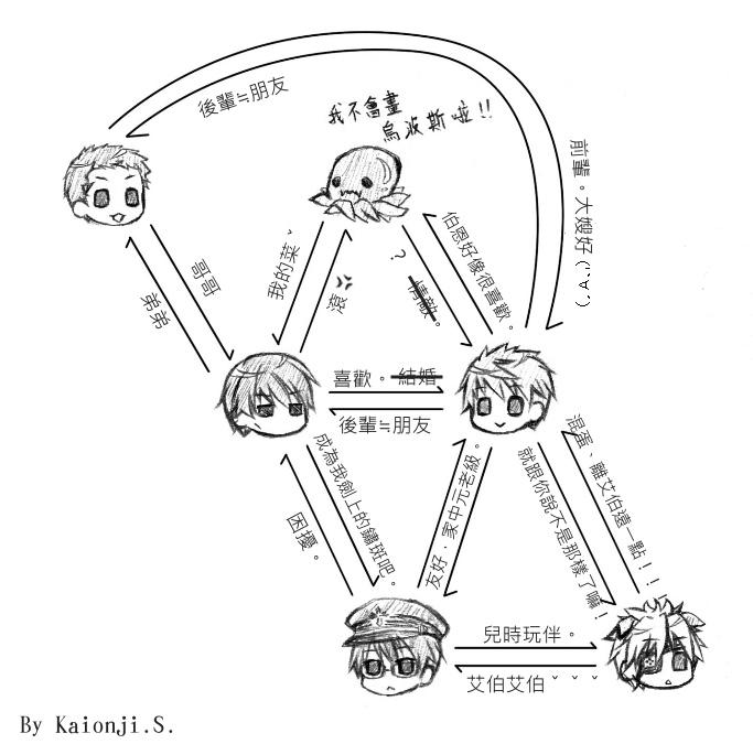 關係圖.jpg