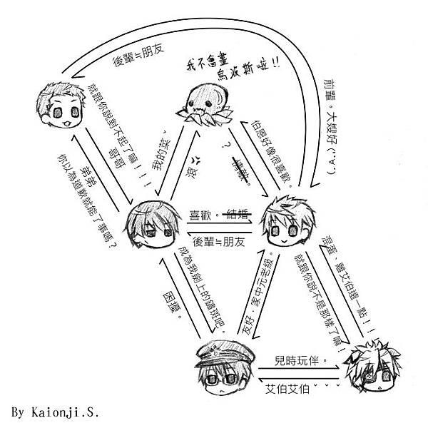 關係圖 2.jpg