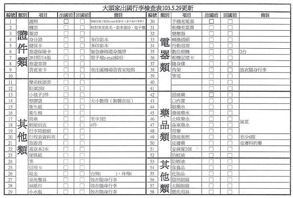 103大頭家行李檢查表 (1)