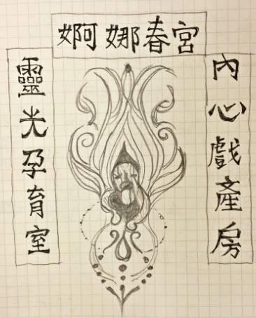 婀娜春宮題字