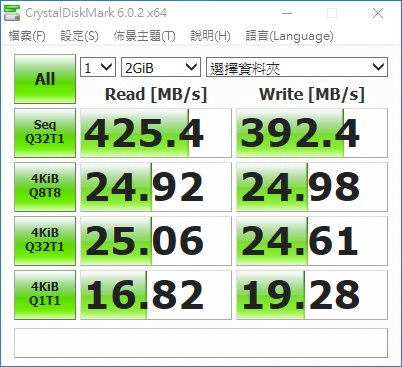 【開箱】創見128GB Type-A和Type-C雙傳輸接頭隨身碟(TS128GJF930C),400MB/s超快傳輸!