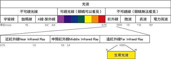 遠紅外線光譜圖-.jpg