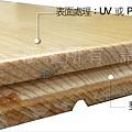 實木地板結構說明圖.jpg