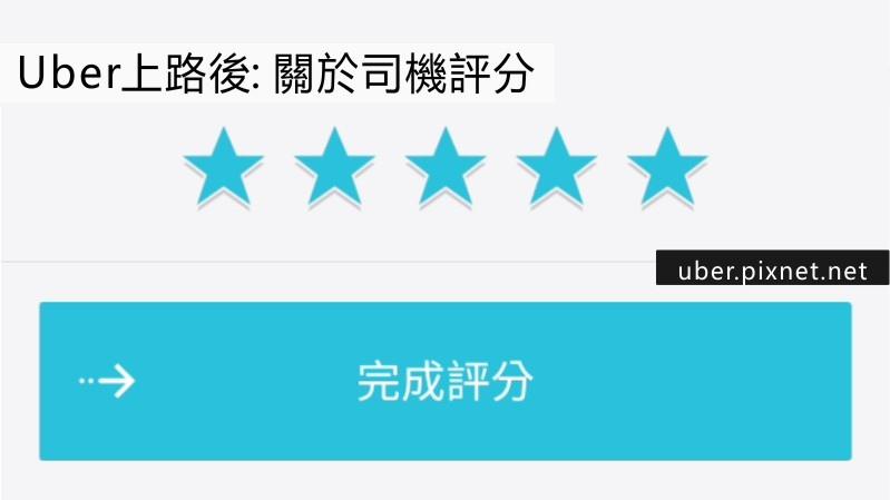 UberScore.jpg