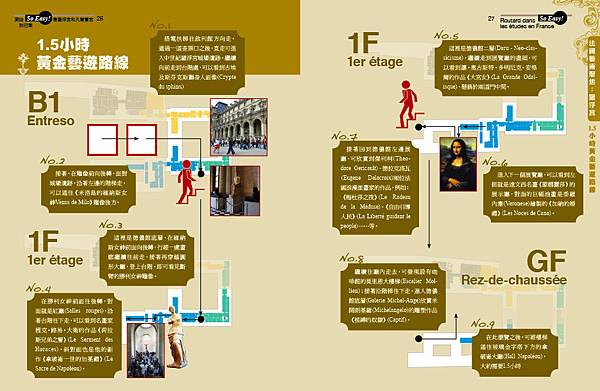 羅浮宮7 藝遊路線圖