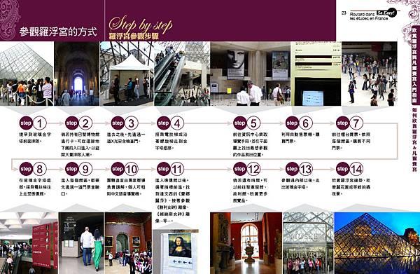 羅浮宮4 參觀方法與步驟2