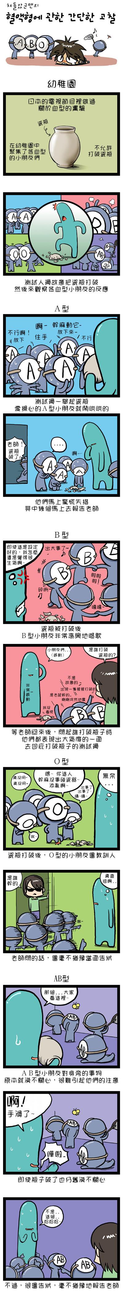 血型爆笑漫畫1.jpg