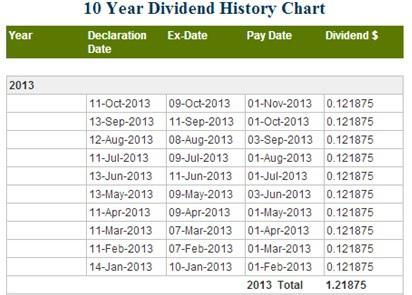 Dividend stock2.jpg