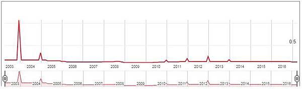 FFC - dividend.jpg