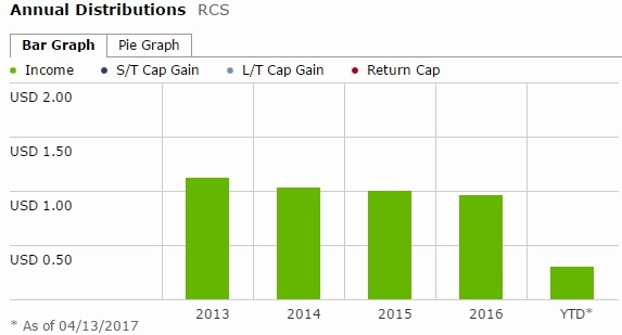 RCS - dividend 1.jpg