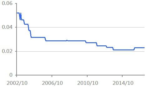 dividend - AT.jpg