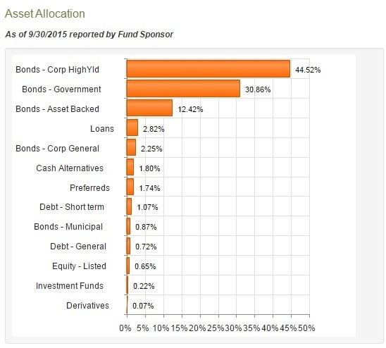 awf - asset allocation.jpg