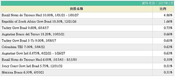 聯博- top 10.jpg