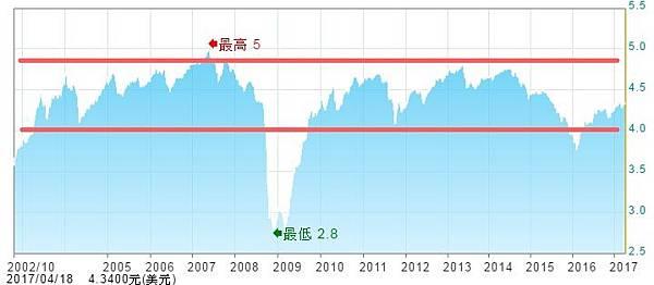 聯博- price.jpg