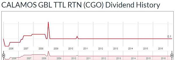 CGO - dividend 1.jpg